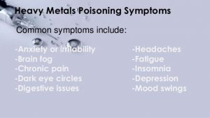Heavy Metal Toxicity Info Graphic