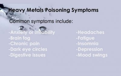 Heavy Metal Toxicity